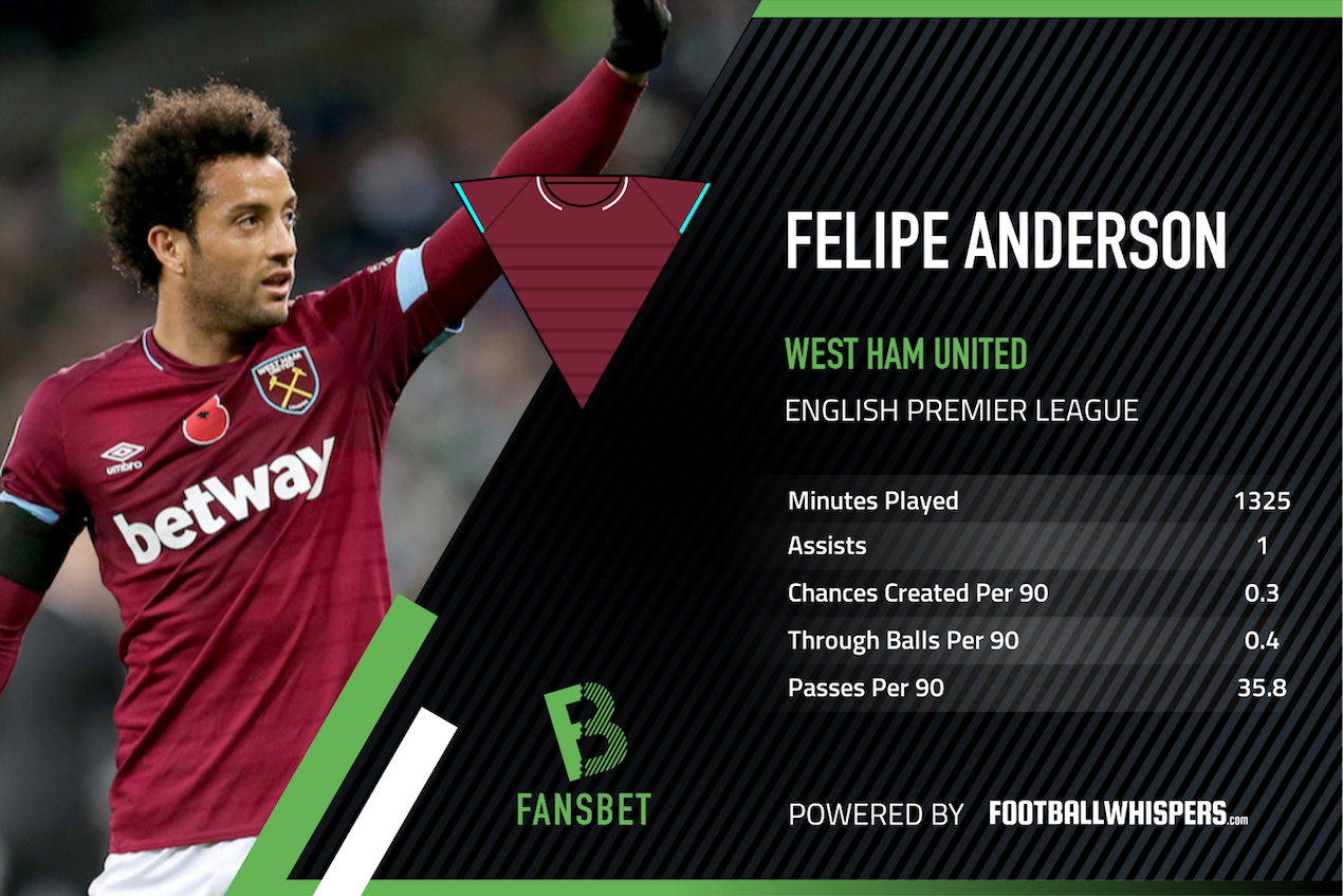 The in-form stats standouts you need in your Fantasy team - FansBet
