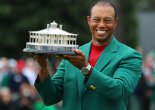 The Masters 2020: Tiger Woods goes for a double-double at Augusta